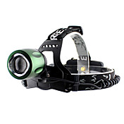 GOREAD 3-Mode High Power Headlamp with XML-T6 LED(Without Battery And Charger)D16120009