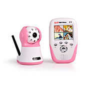 2.4 Ghz Digital Wireless Baby Monitor with SD Card Recording